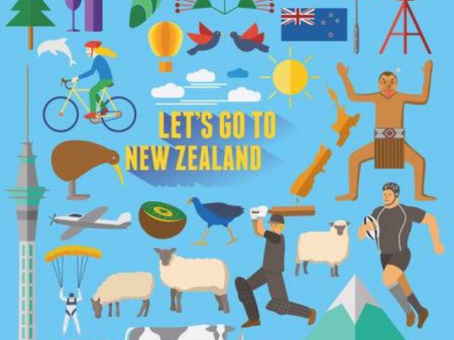 Free New Zealand Clipart, Download Free Clip Art on Owips.com.