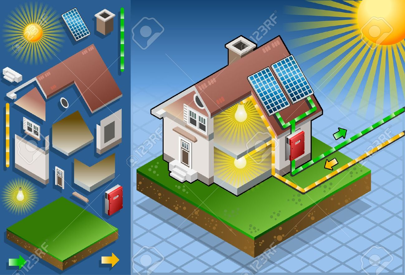 Free Clipart Of House With Solar.