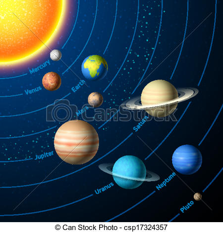 1211 Planets free clipart.