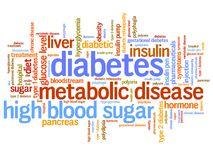 Diabetes Stock Illustrations.