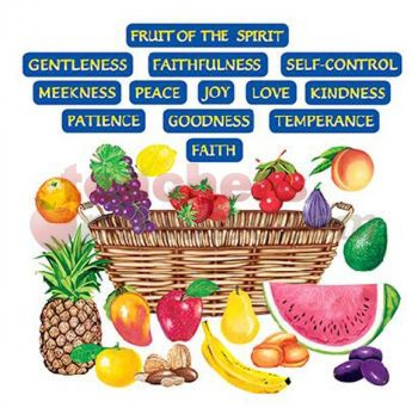 fruit of the spirit clip art clipartsco in free clip art fruit of.