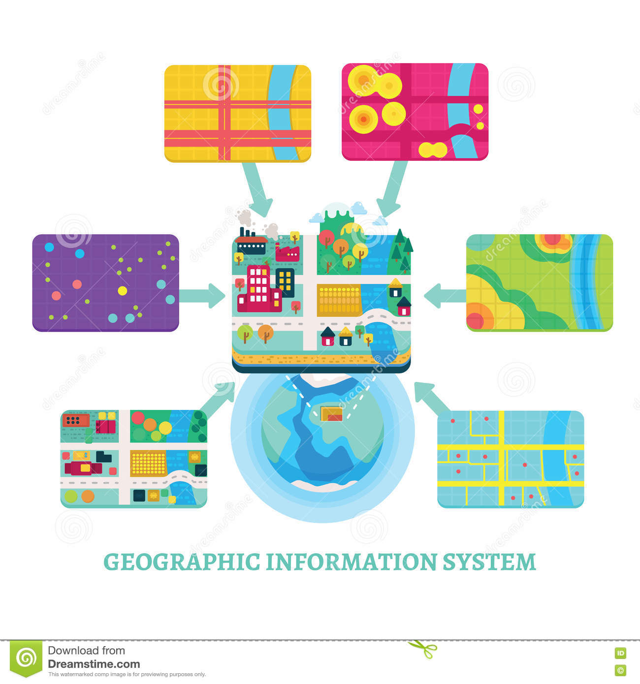 Gis Stock Illustrations.
