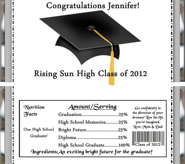 Graduation Candy Wrapper Templates Free.