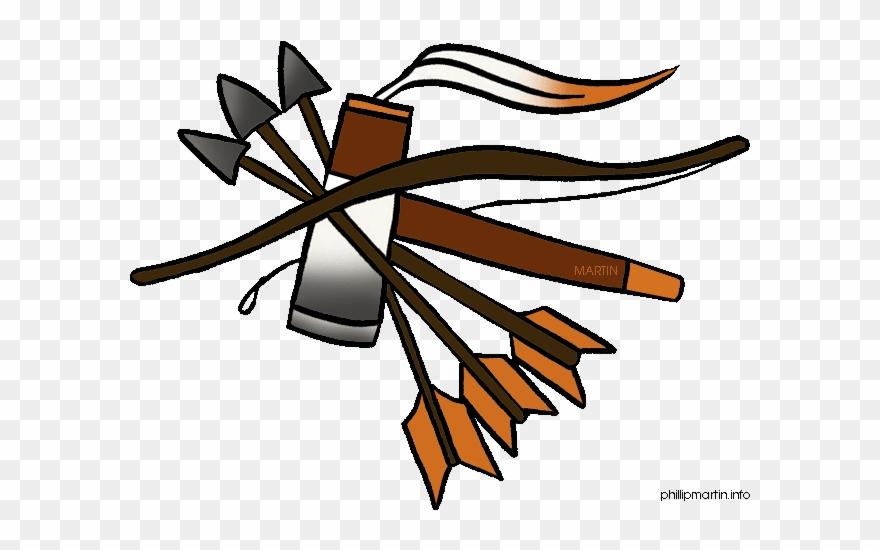 Native American Clip Art Animated Free Clipart.