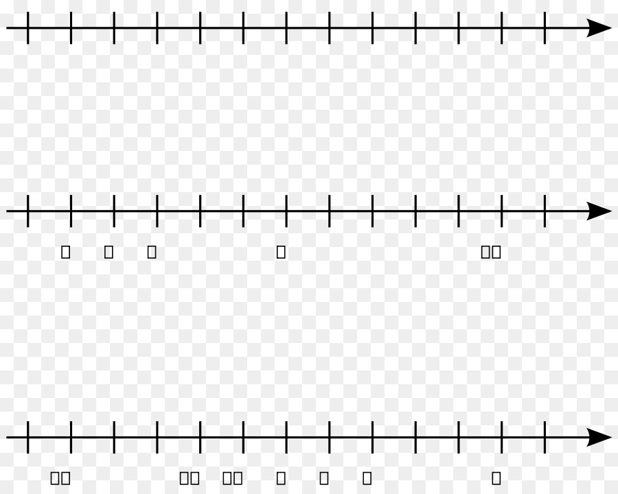 Clipart Of A Number Line & Clip Art Images #22481.