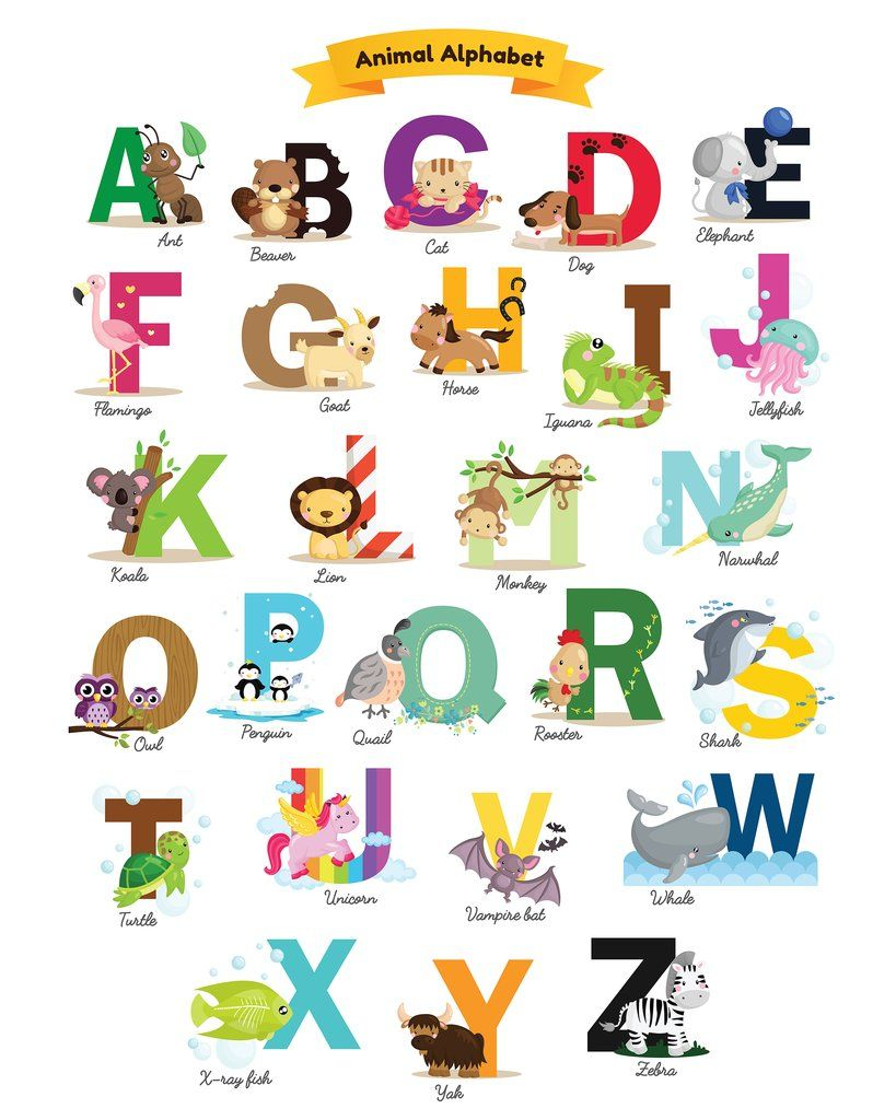 Printable Alphabet Every Child Should Have.