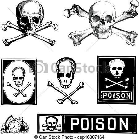 Free Skull Poison Clipart.