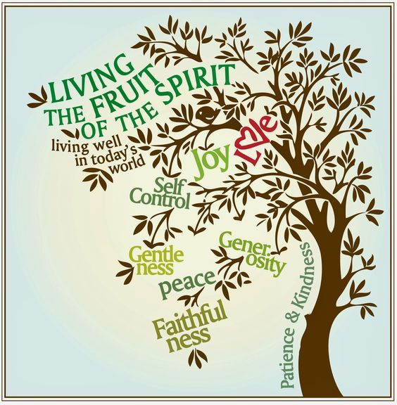 Free clip art for topic of spiritual gifts.