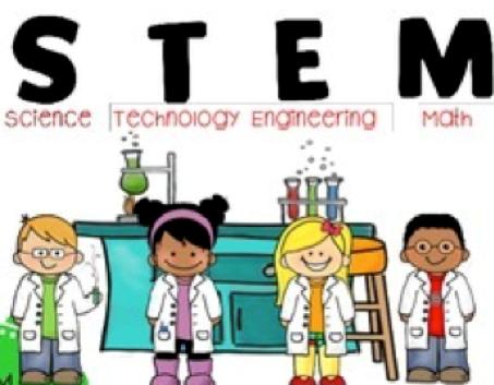 Stem Science Clipart.