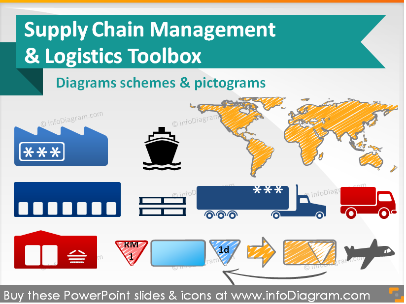 80 Unique Icons & Shapes for Supply Chain and Logistics Toolbox.