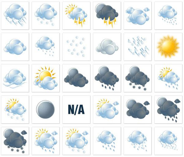 20 Free Weather Icon Sets with Minimal Designs.
