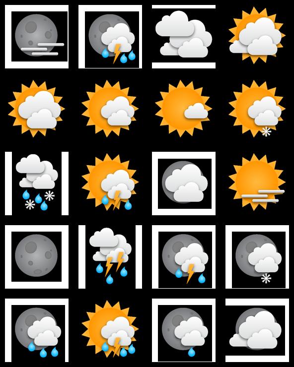 Free Weather Icon #114383.