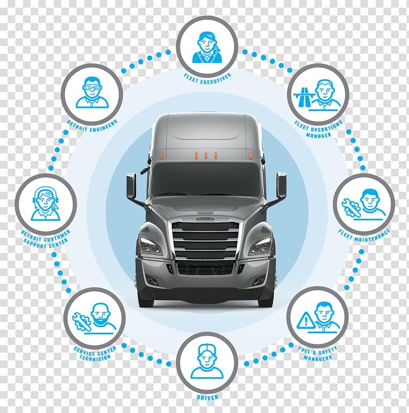 Freightliner Cascadia Detroit Diesel Freightliner Trucks.
