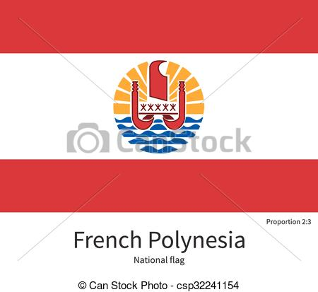 Clipart Vector of National flag of French Polynesia with correct.