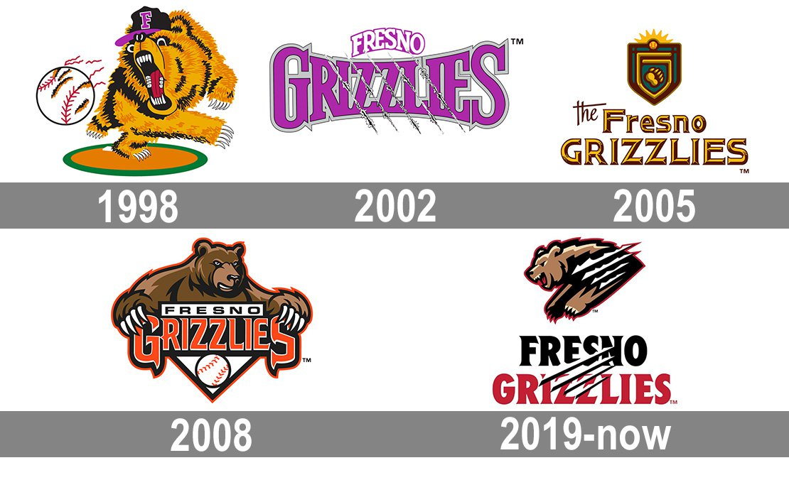 Meaning Fresno Grizzlies logo and symbol.