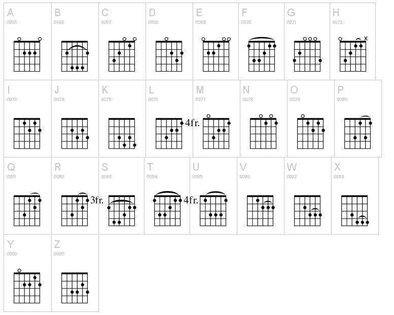 Guitar Frets Chords Charts.