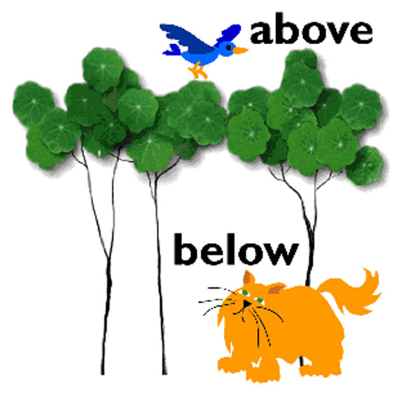 Above And Below Clipart.