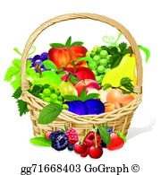 Fruit Basket Clip Art.