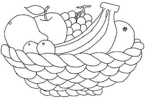 Basket Of Fruits Coloring Pages With Fruit Basket Coloring.