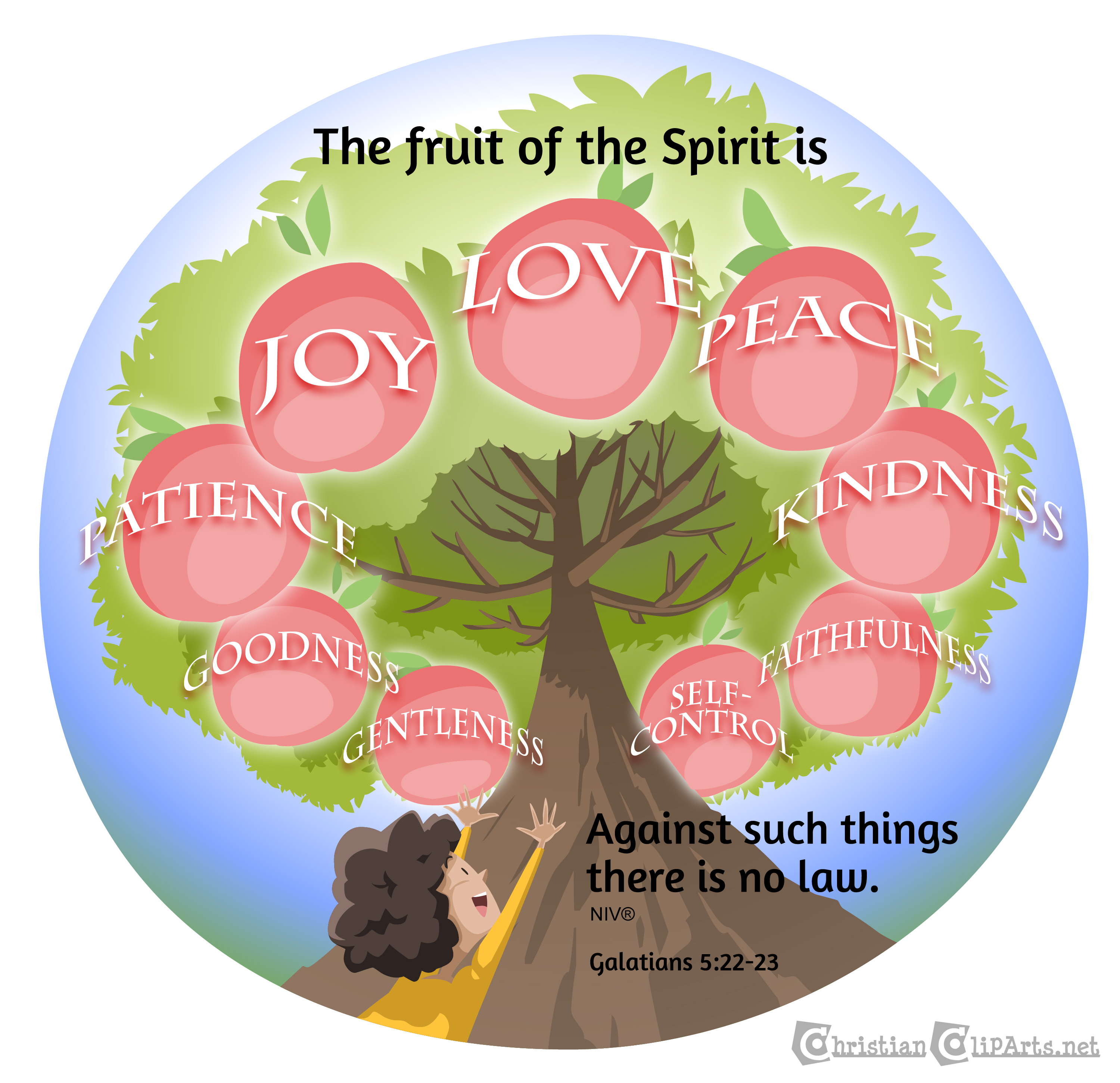 Clip Art Christian Fruit of the Spirit.
