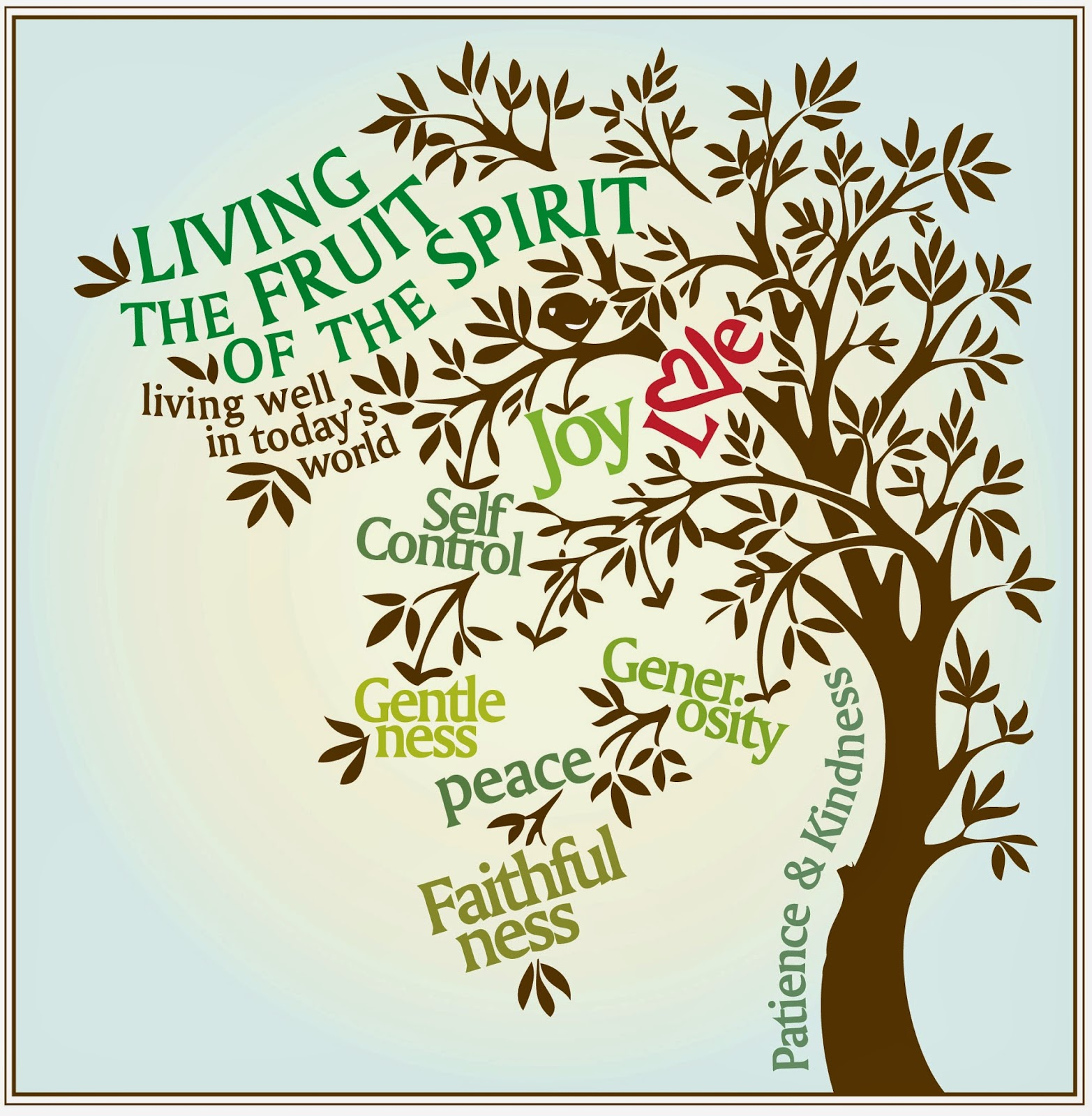 Fruit Of The Spirit Clipart.
