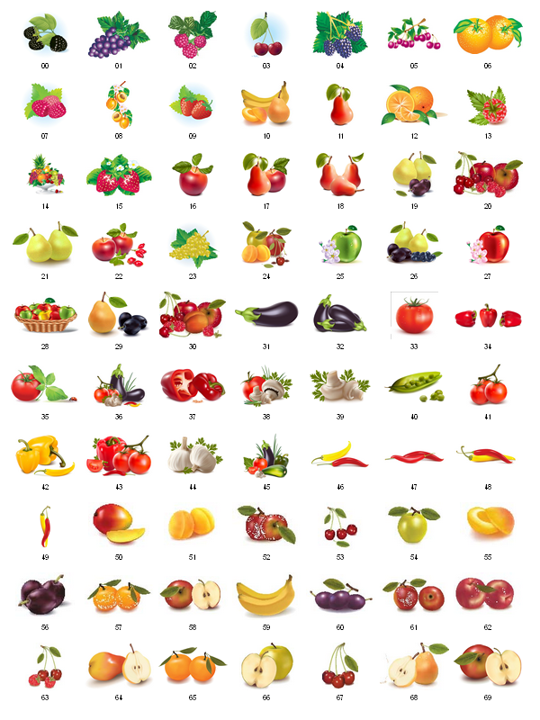 Fruits Clipart Download.