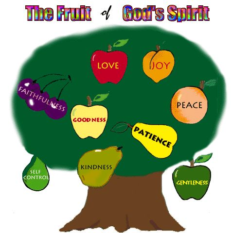 Peace Fruit of the Spirit Clip Art.