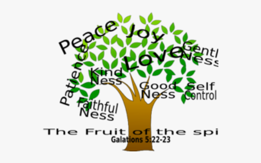 Fruits Of The Spirit Png , Free Transparent Clipart.