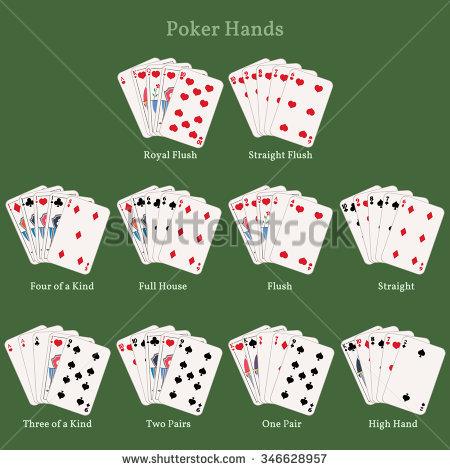 Full House Poker Stock Images, Royalty.
