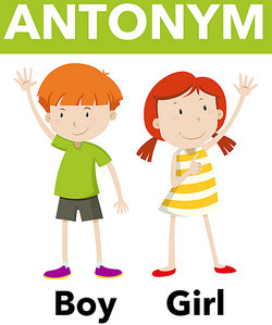 Examples of Antonyms, Synonyms, and Homonyms for Kids.