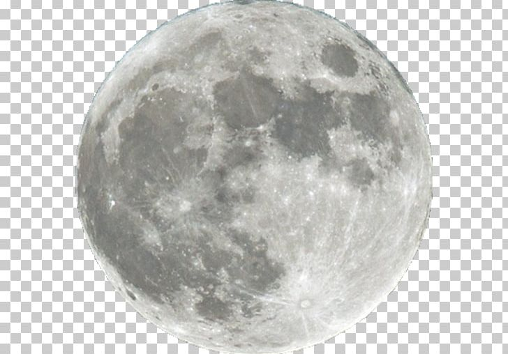 Supermoon January 2018 Lunar Eclipse Earth Solar Eclipse Full Moon.