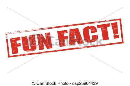 Fun fact clipart 6 » Clipart Portal.