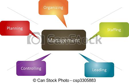 Function Illustrations and Clip Art. 9,784 Function royalty free.