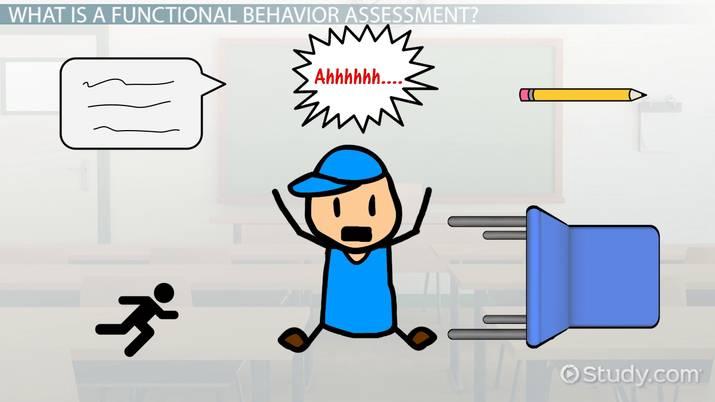 Functional Behavior Assessment: Definition & Examples.