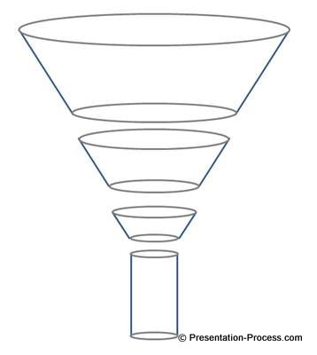 PowerPoint Tutorial To Make A Funnel Diagram.