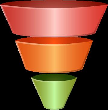 Clipart Sales Funnel.