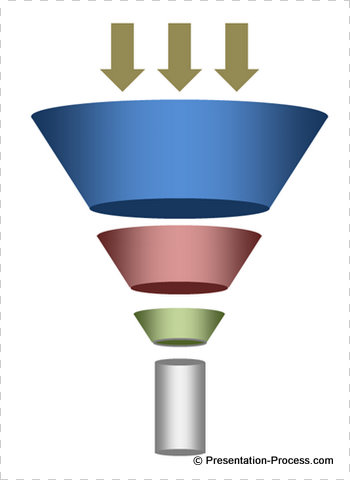 Secret to Creating An Attractive Funnel Diagram Fast.