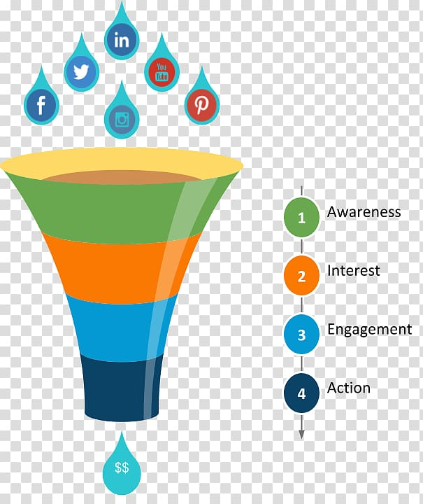 Microsoft PowerPoint Funnel chart Presentation Diagram.