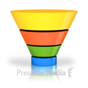 Sales Funnel Four Stage Customers.