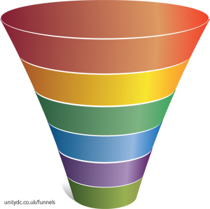 Clipart funnel.