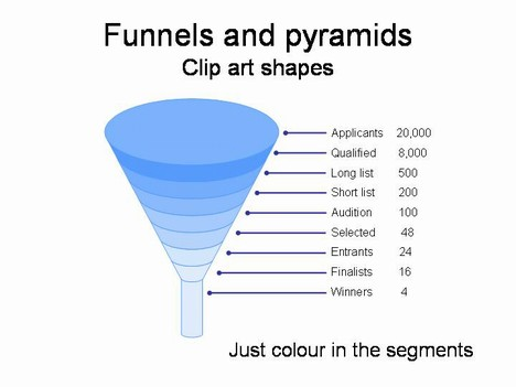 Funnel and Pyramid Clip Art Shapes.
