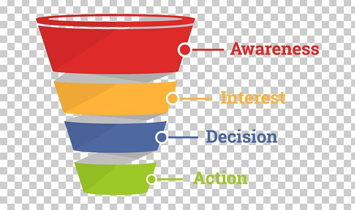 Sales Process Lead Generation Advertising Conversion Funnel PNG.