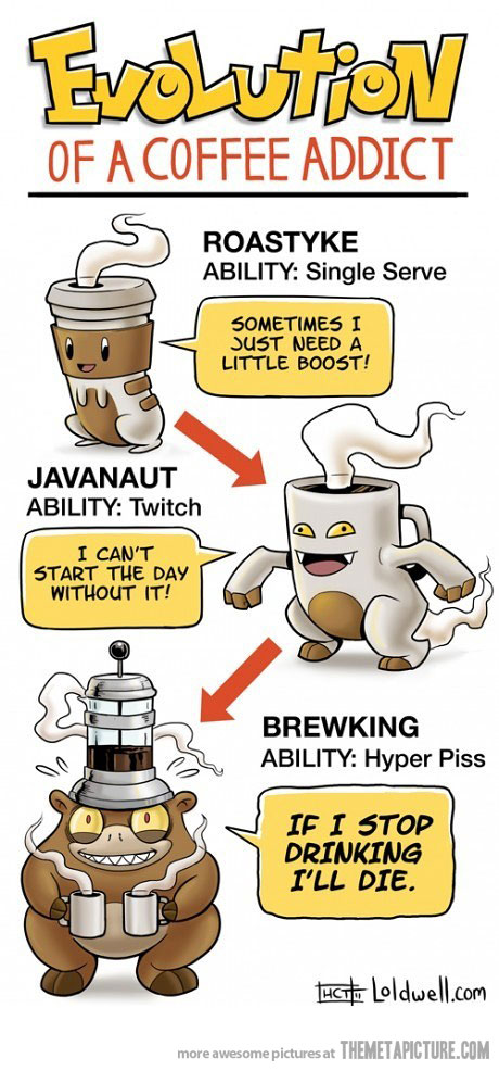 Coffee Clipart Funny.