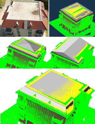 MMSE fit for flat, pinnacle, gable and mansard roof types on.