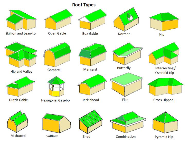 Hip Roof Clipart 20 Free Cliparts Download Images On