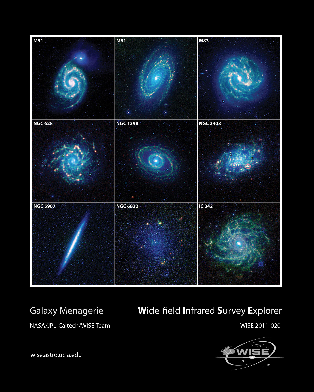 Similiar Types Of Galaxies Keywords.