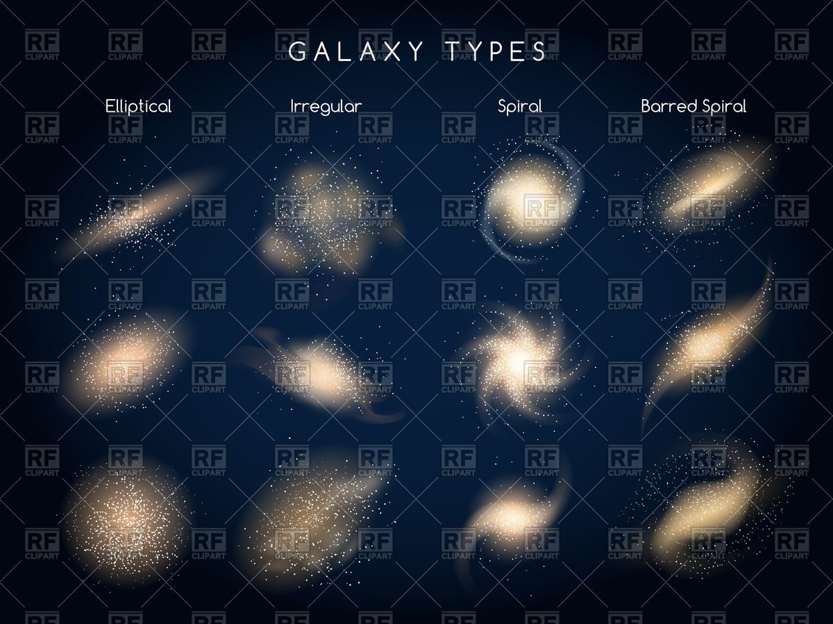 Galaxy morphological classification types icons Vector Image.