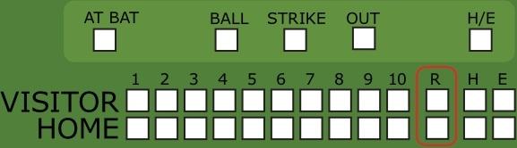 Baseball Scoreboard clip art Free vector in Open office drawing.