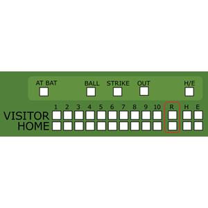 Baseball Scoreboard clipart, cliparts of Baseball Scoreboard free.