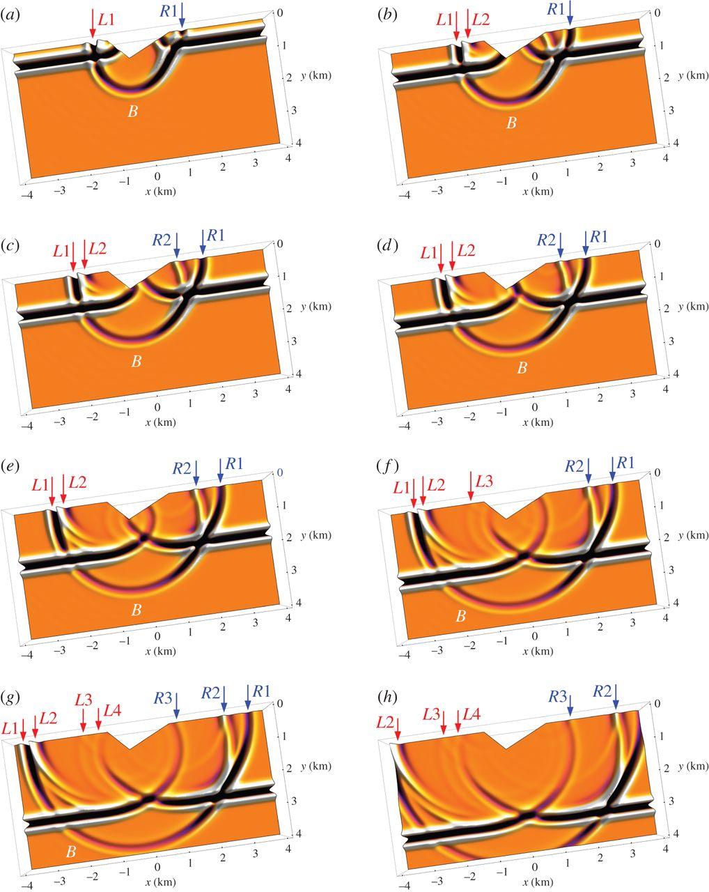 Response of a shallow asymmetric V.